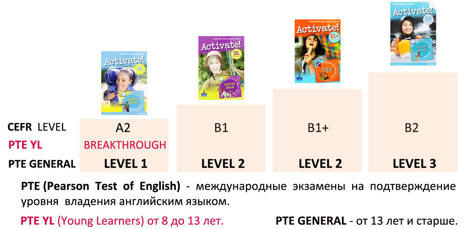 4e2970fce1a4 Курсы английского для детей 12-15 лет в Казани   Speak English
